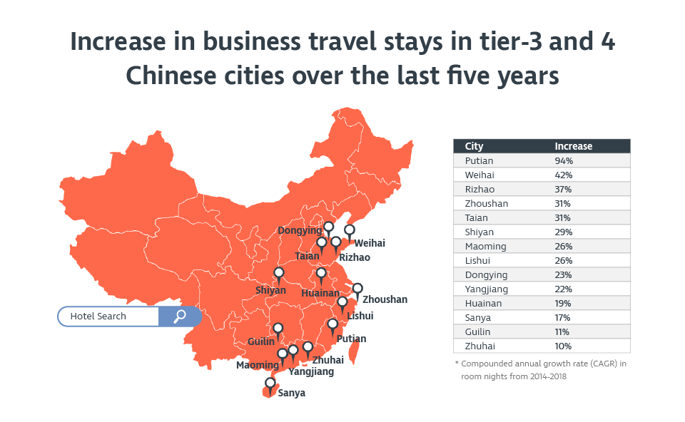 China's accommodation challenge in smaller cities