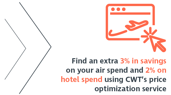 save on air and hotel